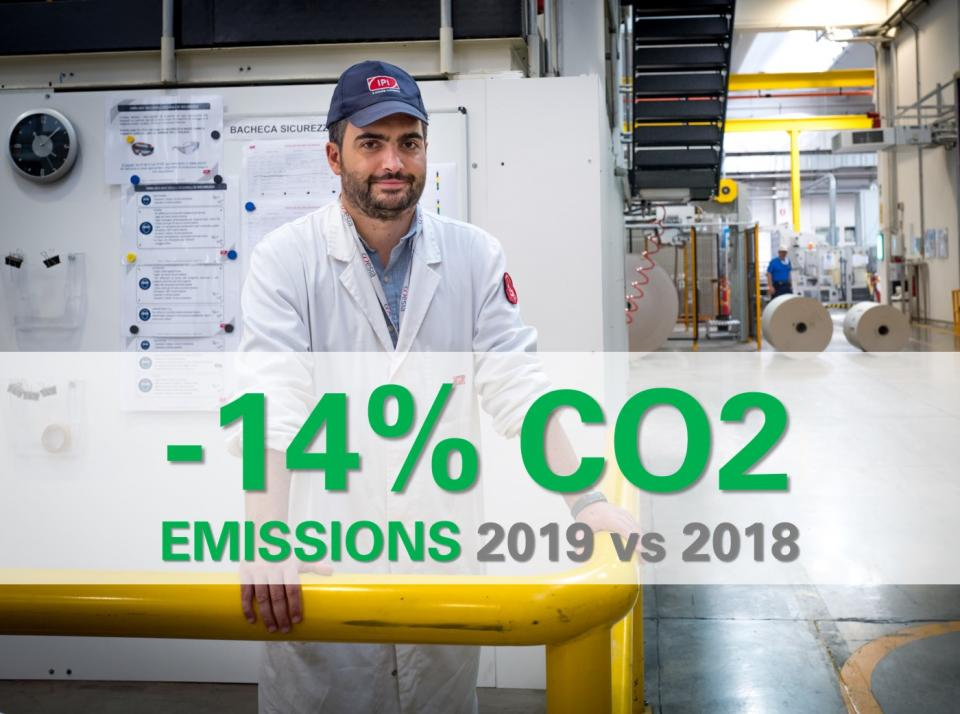 IPI converting plant sustainable packaging CO2 emissions